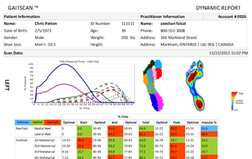 Gait Scan Reports